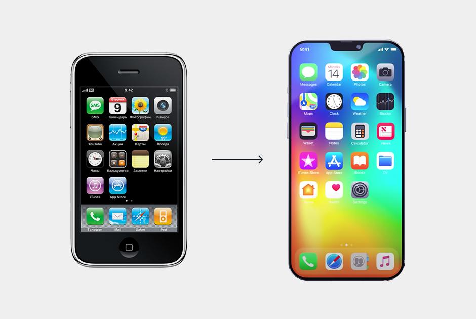 Как менялась цена айфона вРоссии